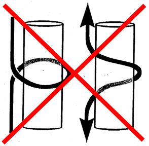 Passage incorrect: La  boucle s'ouvre  au lieu d'attraper le tendon